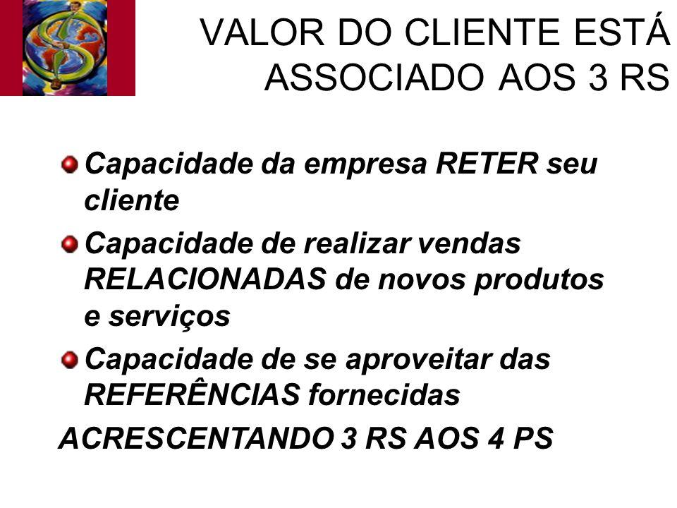 VALOR DO CLIENTE ESTÁ ASSOCIADO AOS 3 RS Capacidade da empresa RETER seu cliente Capacidade de realizar vendas RELACIONADAS de novos produtos e serviç