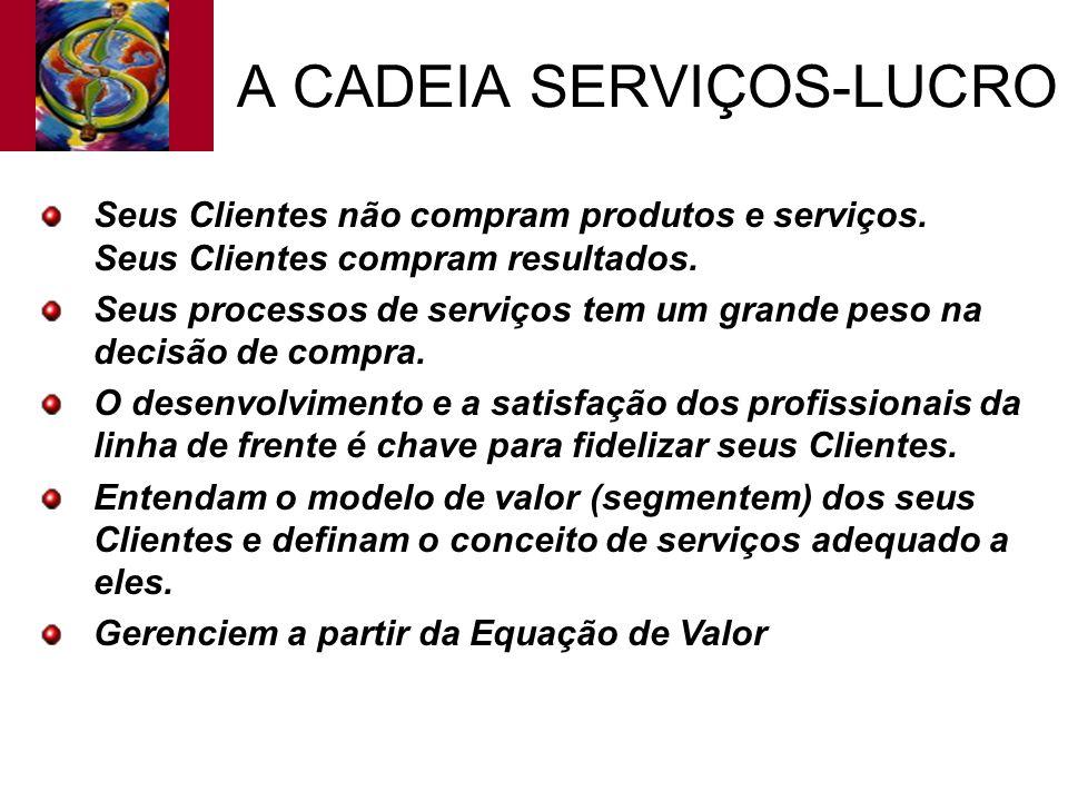 A CADEIA SERVIÇOS-LUCRO Seus Clientes não compram produtos e serviços. Seus Clientes compram resultados. Seus processos de serviços tem um grande peso