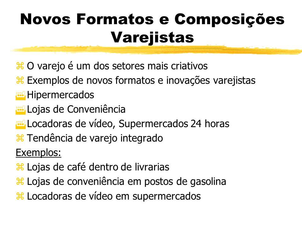 Novos Formatos e Composições Varejistas zO varejo é um dos setores mais criativos zExemplos de novos formatos e inovações varejistas Hipermercados Lojas de Conveniência Locadoras de vídeo, Supermercados 24 horas zTendência de varejo integrado Exemplos: zLojas de café dentro de livrarias zLojas de conveniência em postos de gasolina zLocadoras de vídeo em supermercados