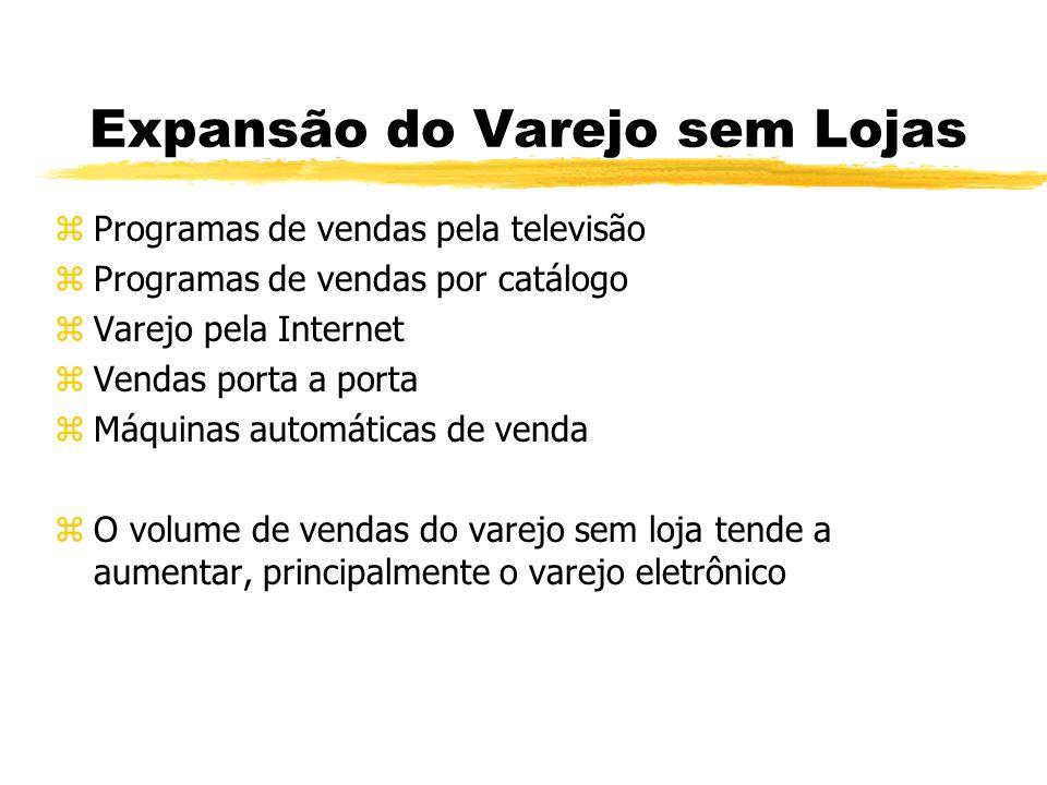 Expansão do Varejo sem Lojas zProgramas de vendas pela televisão zProgramas de vendas por catálogo zVarejo pela Internet zVendas porta a porta zMáquinas automáticas de venda zO volume de vendas do varejo sem loja tende a aumentar, principalmente o varejo eletrônico