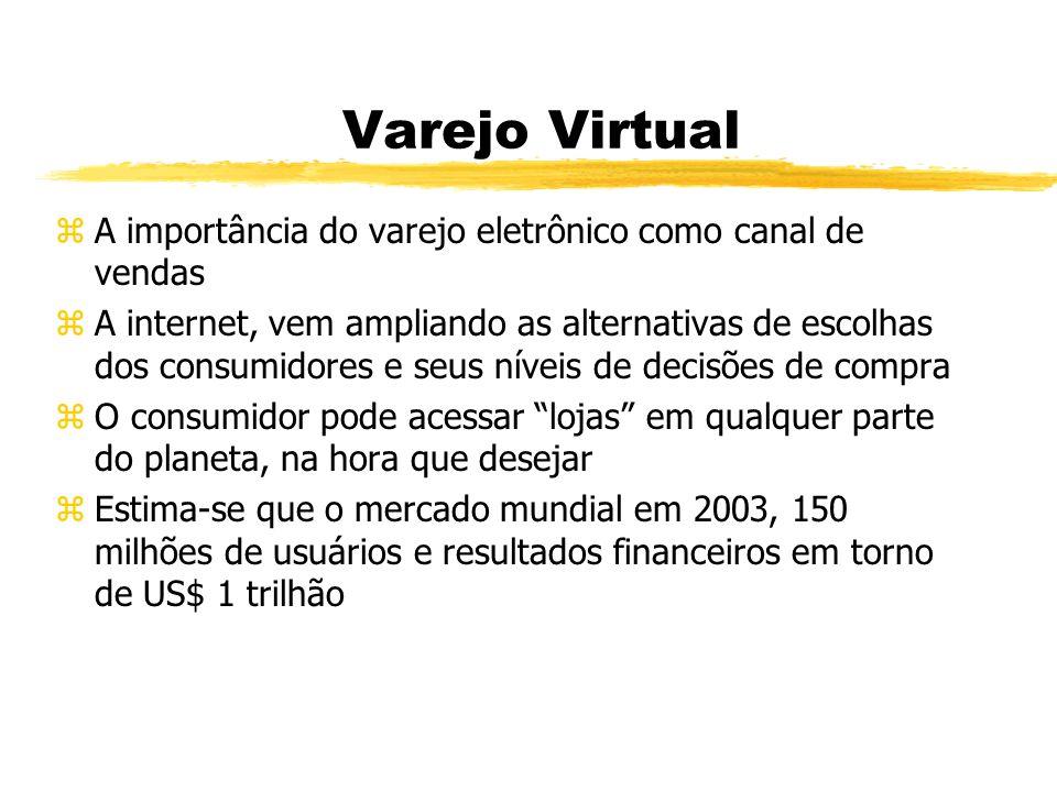 Varejo Virtual zA importância do varejo eletrônico como canal de vendas zA internet, vem ampliando as alternativas de escolhas dos consumidores e seus níveis de decisões de compra zO consumidor pode acessar lojas em qualquer parte do planeta, na hora que desejar zEstima-se que o mercado mundial em 2003, 150 milhões de usuários e resultados financeiros em torno de US$ 1 trilhão