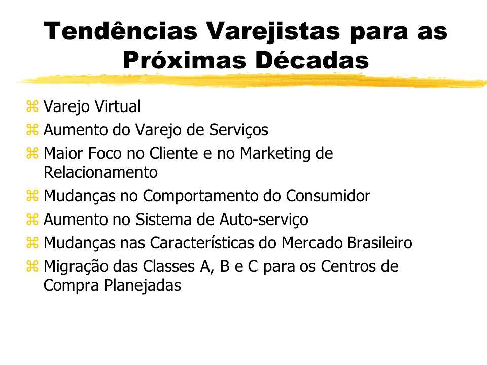 Tendências Varejistas para as Próximas Décadas zVarejo Virtual zAumento do Varejo de Serviços zMaior Foco no Cliente e no Marketing de Relacionamento zMudanças no Comportamento do Consumidor zAumento no Sistema de Auto-serviço zMudanças nas Características do Mercado Brasileiro zMigração das Classes A, B e C para os Centros de Compra Planejadas