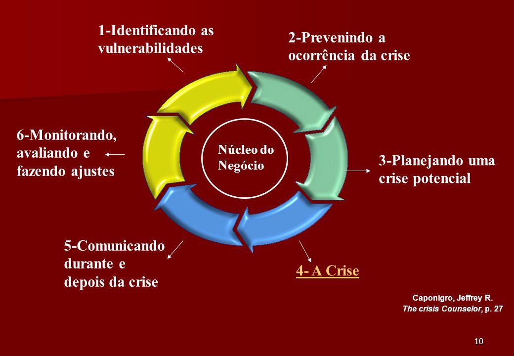 9 Manual de crise/ou normas para casos mais graves Manual de crise/ou normas para casos mais graves Mensagens padronizadas para pronto atendimento à i
