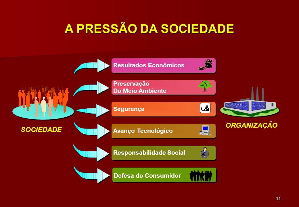 10 Núcleo do Negócio 4- A Crise 3-Planejando uma crise potencial 2-Prevenindo a ocorrência da crise 1-Identificando as vulnerabilidades 6-Monitorando,