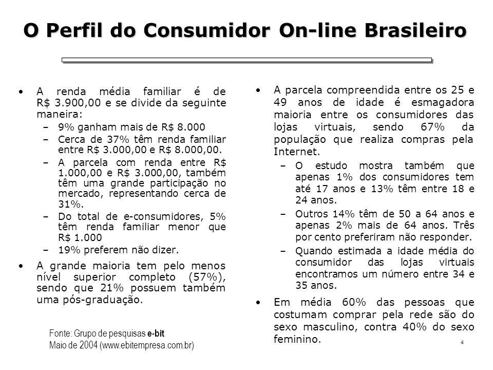 4 O Perfil do Consumidor On-line Brasileiro A renda média familiar é de R$ 3.900,00 e se divide da seguinte maneira: –9% ganham mais de R$ 8.000 –Cerc