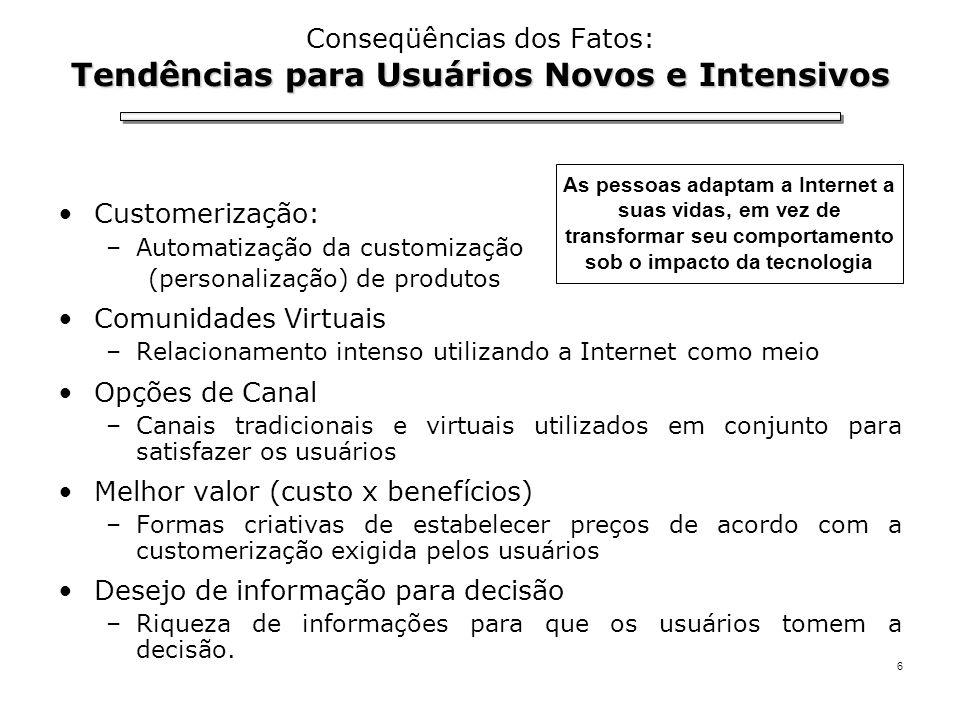 6 Tendências para Usuários Novos e Intensivos Conseqüências dos Fatos: Tendências para Usuários Novos e Intensivos Customerização: –Automatização da c
