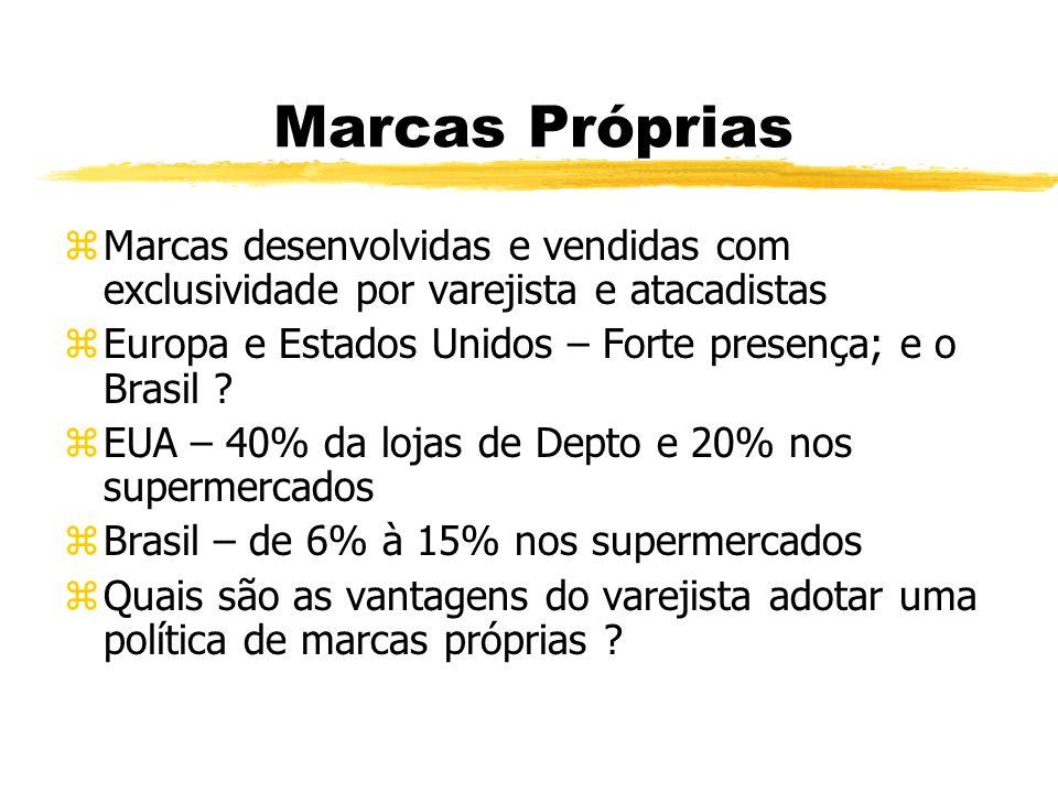 Marcas Próprias zMarcas desenvolvidas e vendidas com exclusividade por varejista e atacadistas zEuropa e Estados Unidos – Forte presença; e o Brasil ?