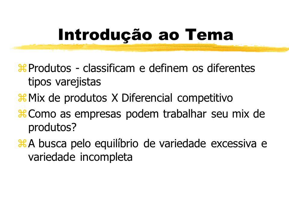 Introdução ao Tema zProdutos - classificam e definem os diferentes tipos varejistas zMix de produtos X Diferencial competitivo zComo as empresas podem