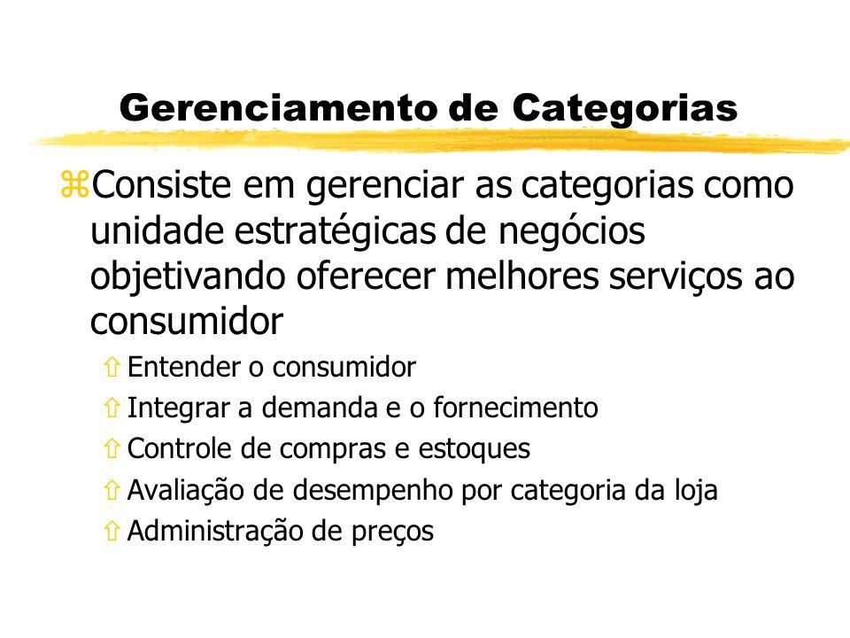 Gerenciamento de Categorias zConsiste em gerenciar as categorias como unidade estratégicas de negócios objetivando oferecer melhores serviços ao consu