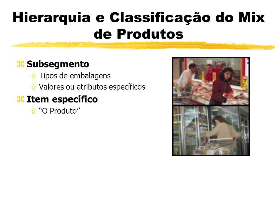 Hierarquia e Classificação do Mix de Produtos zSubsegmento ñTipos de embalagens ñValores ou atributos específicos zItem específico ñO Produto