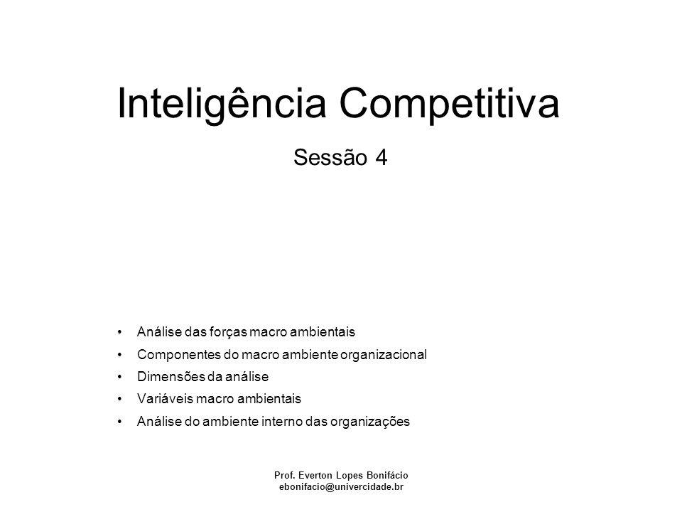 Inteligência Competitiva Prof. Everton Lopes Bonifácio ebonifacio@univercidade.br Sessão 4 Análise das forças macro ambientais Componentes do macro am