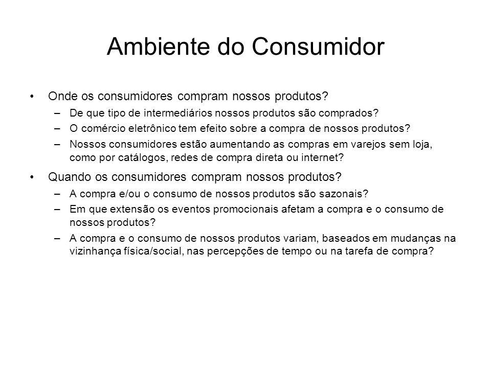 Ambiente do Consumidor Onde os consumidores compram nossos produtos? –De que tipo de intermediários nossos produtos são comprados? –O comércio eletrôn
