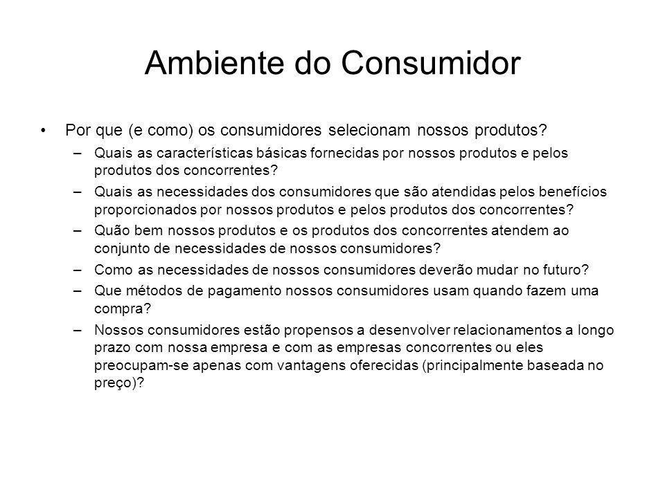 Ambiente do Consumidor Por que (e como) os consumidores selecionam nossos produtos? –Quais as características básicas fornecidas por nossos produtos e