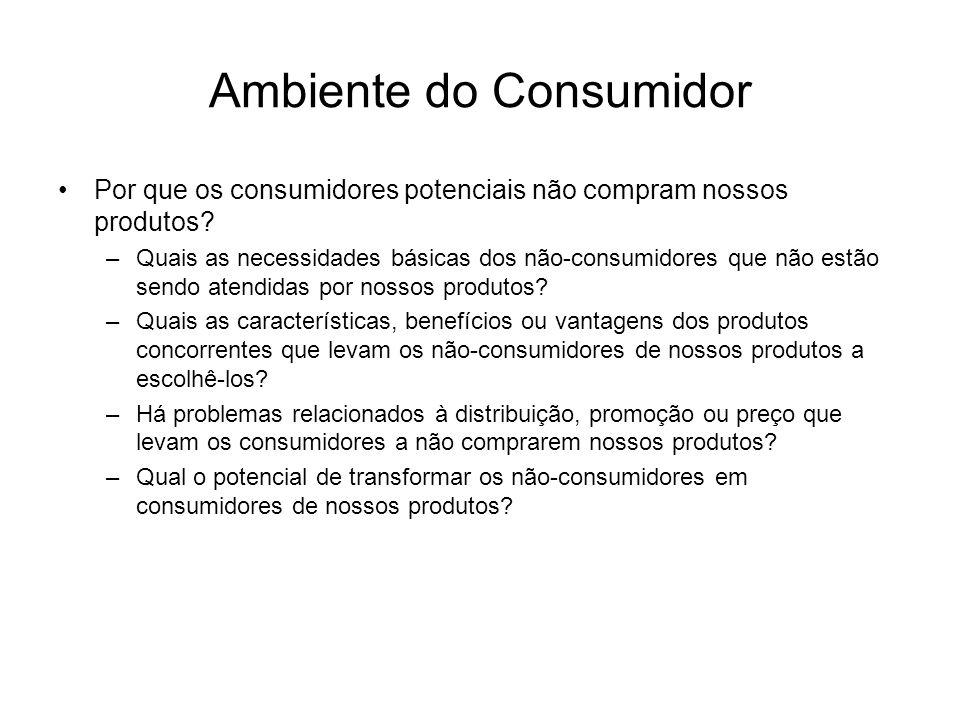 Ambiente do Consumidor Por que os consumidores potenciais não compram nossos produtos? –Quais as necessidades básicas dos não-consumidores que não est