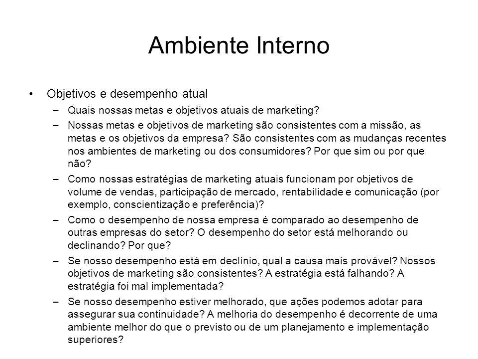 Ambiente Interno Objetivos e desempenho atual –Quais nossas metas e objetivos atuais de marketing? –Nossas metas e objetivos de marketing são consiste