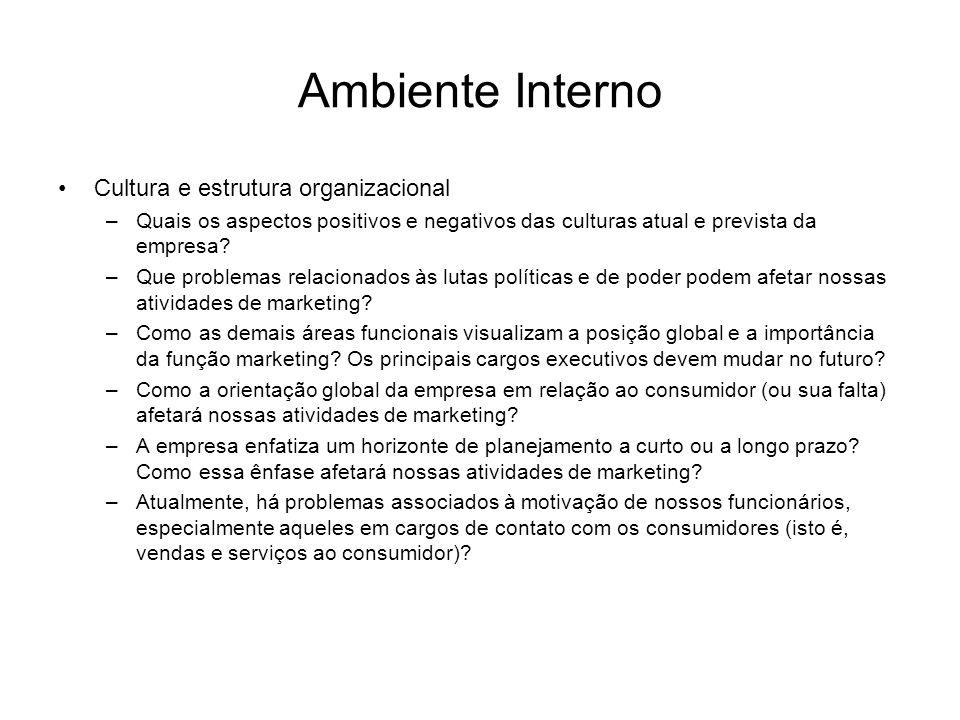 Ambiente Interno Cultura e estrutura organizacional –Quais os aspectos positivos e negativos das culturas atual e prevista da empresa? –Que problemas