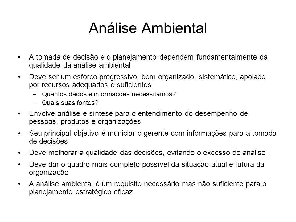 Análise Ambiental A tomada de decisão e o planejamento dependem fundamentalmente da qualidade da análise ambiental Deve ser um esforço progressivo, be
