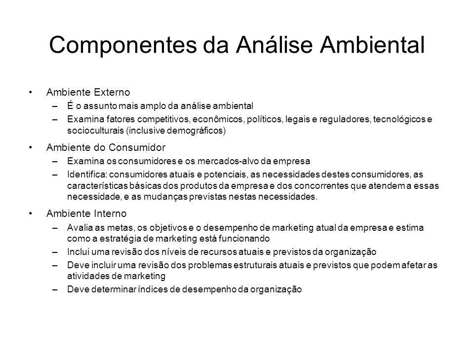 Componentes da Análise Ambiental Ambiente Externo –É o assunto mais amplo da análise ambiental –Examina fatores competitivos, econômicos, políticos, l