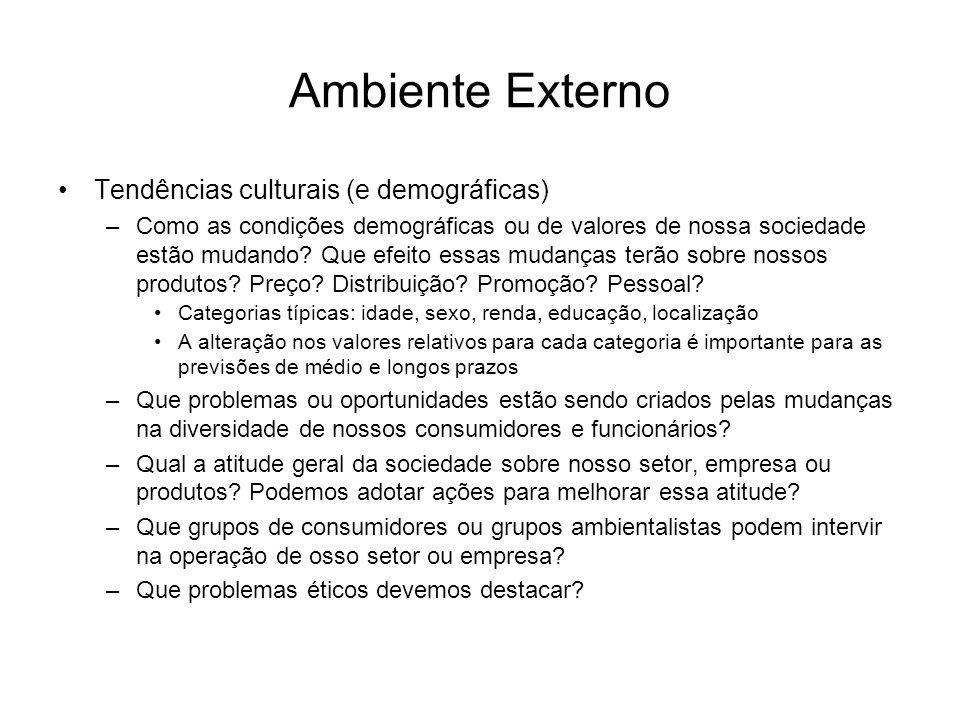 Ambiente Externo Tendências culturais (e demográficas) –Como as condições demográficas ou de valores de nossa sociedade estão mudando? Que efeito essa