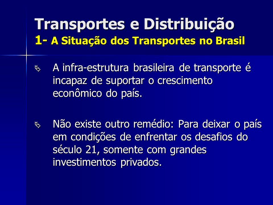 Transportes e Distribuição 1- A Situação dos Transportes no Brasil A infra-estrutura brasileira de transporte é incapaz de suportar o crescimento econômico do país.