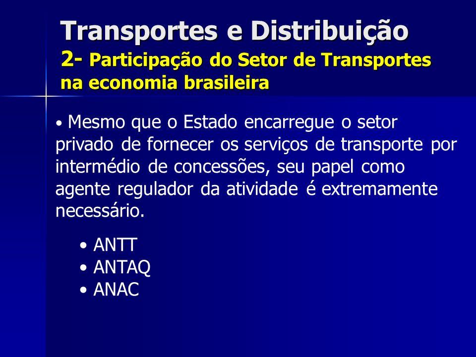 Transportes e Distribuição 2- Participação do Setor de Transportes na economia brasileira Mesmo que o Estado encarregue o setor privado de fornecer os serviços de transporte por intermédio de concessões, seu papel como agente regulador da atividade é extremamente necessário.