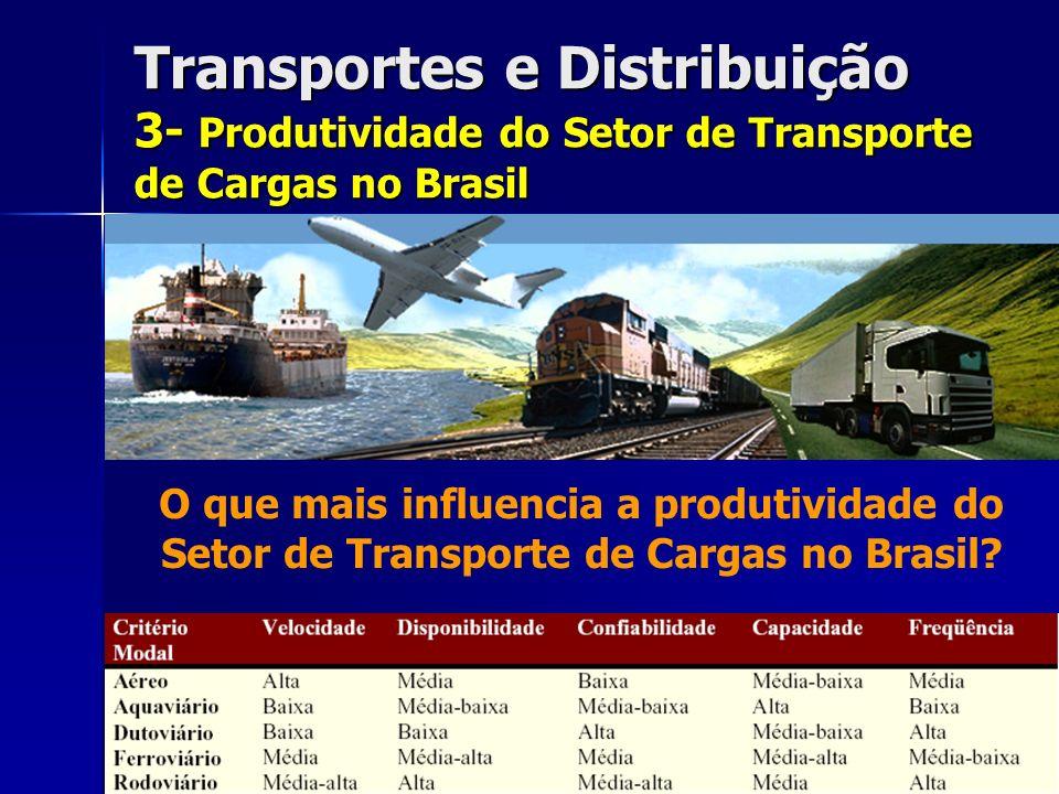 Transportes e Distribuição 3- Produtividade do Setor de Transporte de Cargas no Brasil O que mais influencia a produtividade do Setor de Transporte de Cargas no Brasil