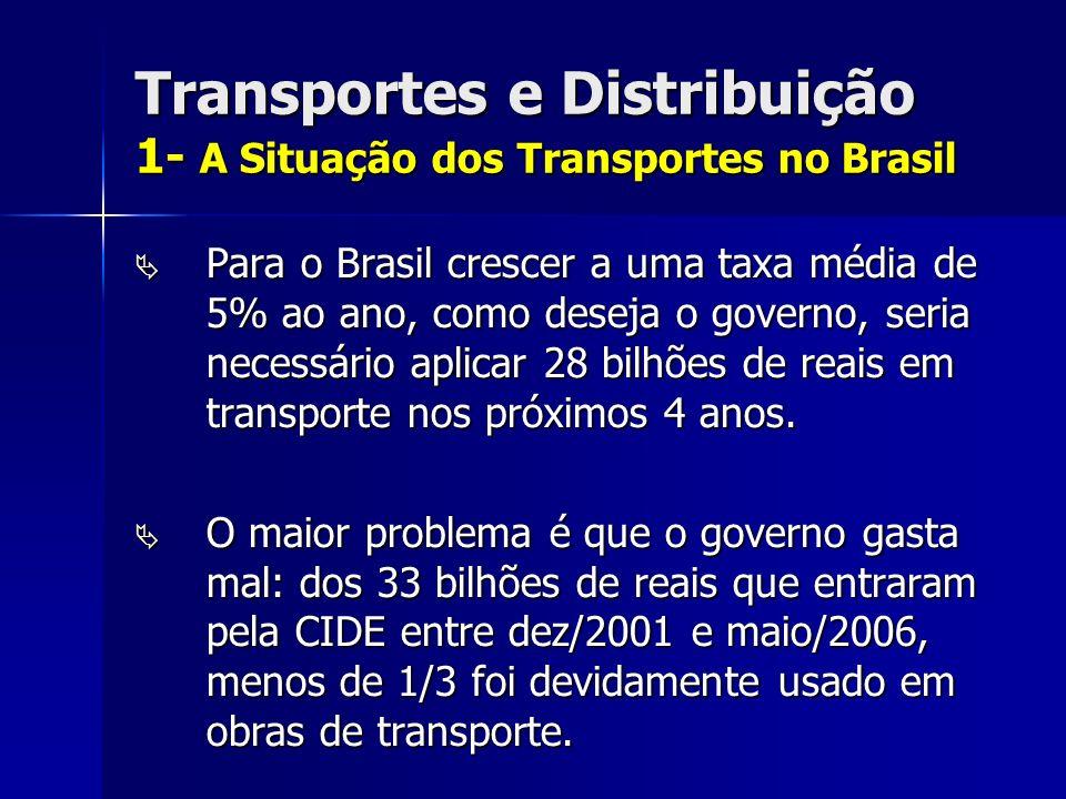 Transportes e Distribuição 1- A Situação dos Transportes no Brasil Para o Brasil crescer a uma taxa média de 5% ao ano, como deseja o governo, seria necessário aplicar 28 bilhões de reais em transporte nos próximos 4 anos.