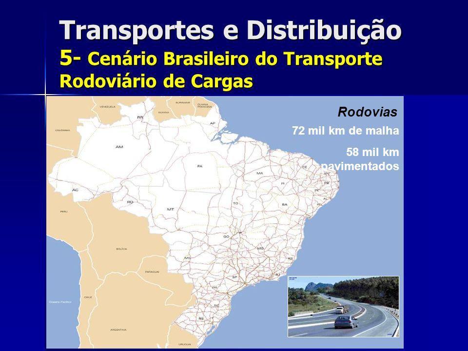Transportes e Distribuição 5- Cenário Brasileiro do Transporte Rodoviário de Cargas 72 mil km de malha 58 mil km pavimentados Rodovias