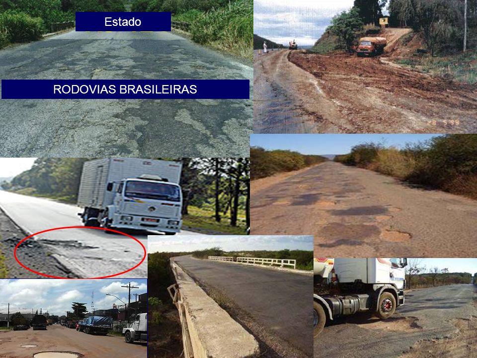RODOVIAS BRASILEIRAS Estado