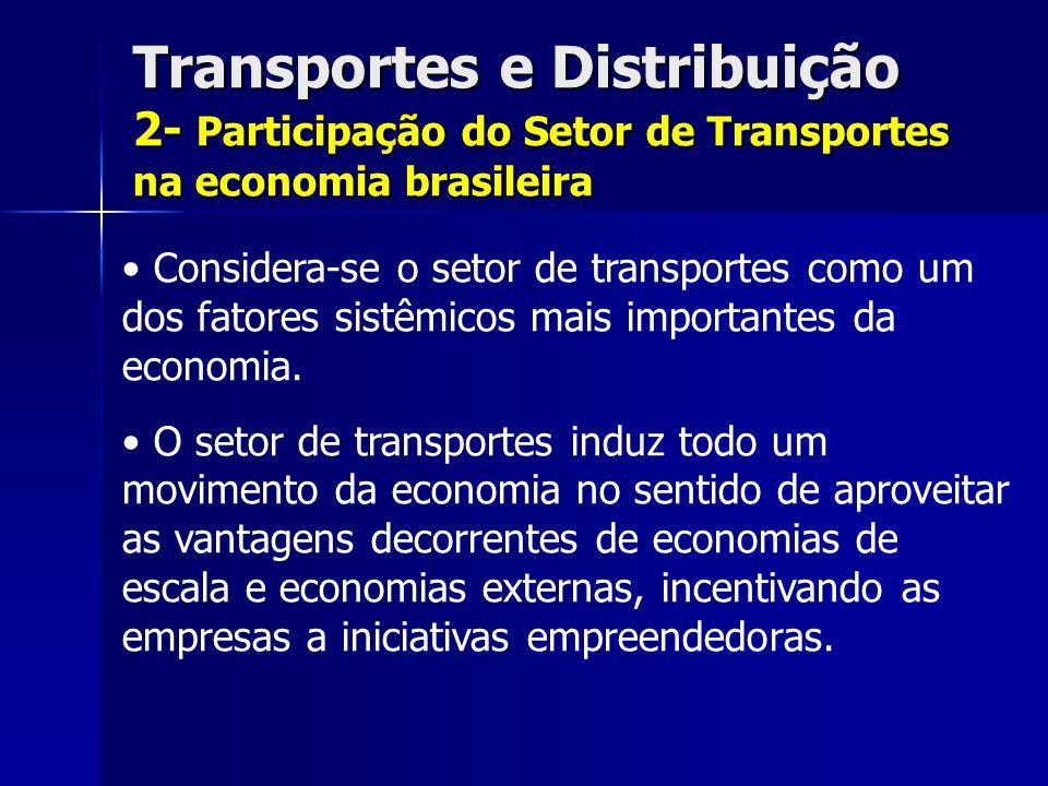 Transportes e Distribuição 4- Características de Desempenho dos Modos Cada Modal de Transporte tem a sua VOCAÇÃO