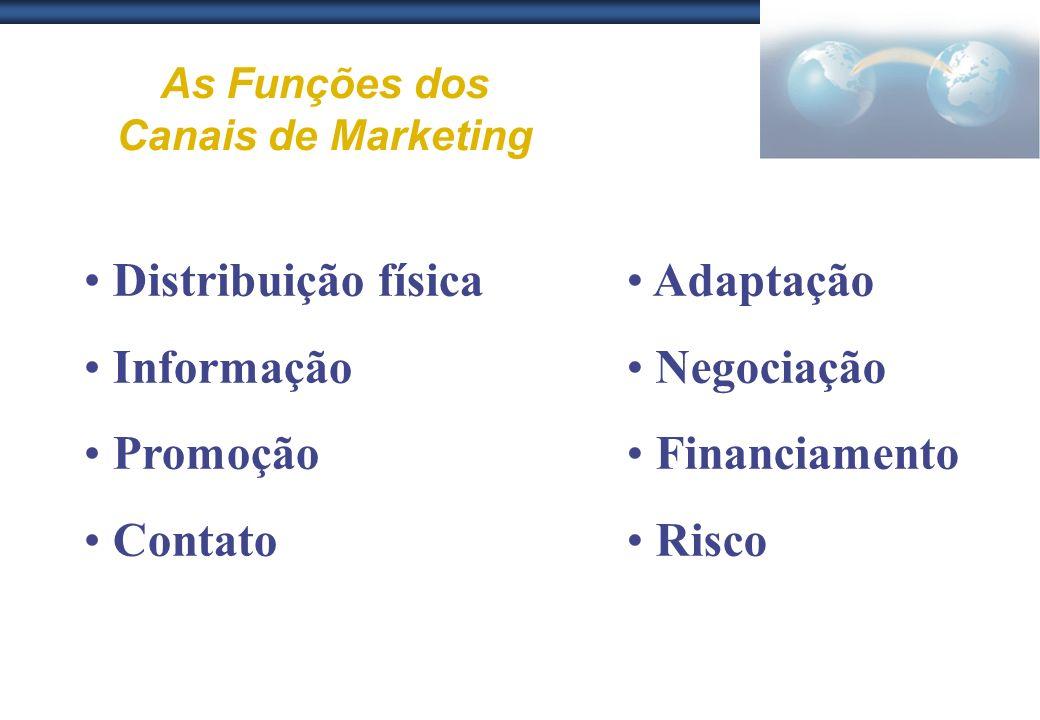 As Funções dos Canais de Marketing Distribuição física Informação Promoção Contato Adaptação Negociação Financiamento Risco