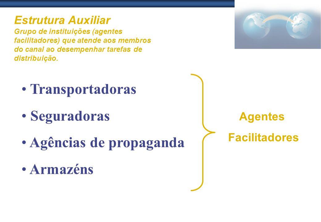 Estrutura Auxiliar Grupo de instituições (agentes facilitadores) que atende aos membros do canal ao desempenhar tarefas de distribuição. Transportador