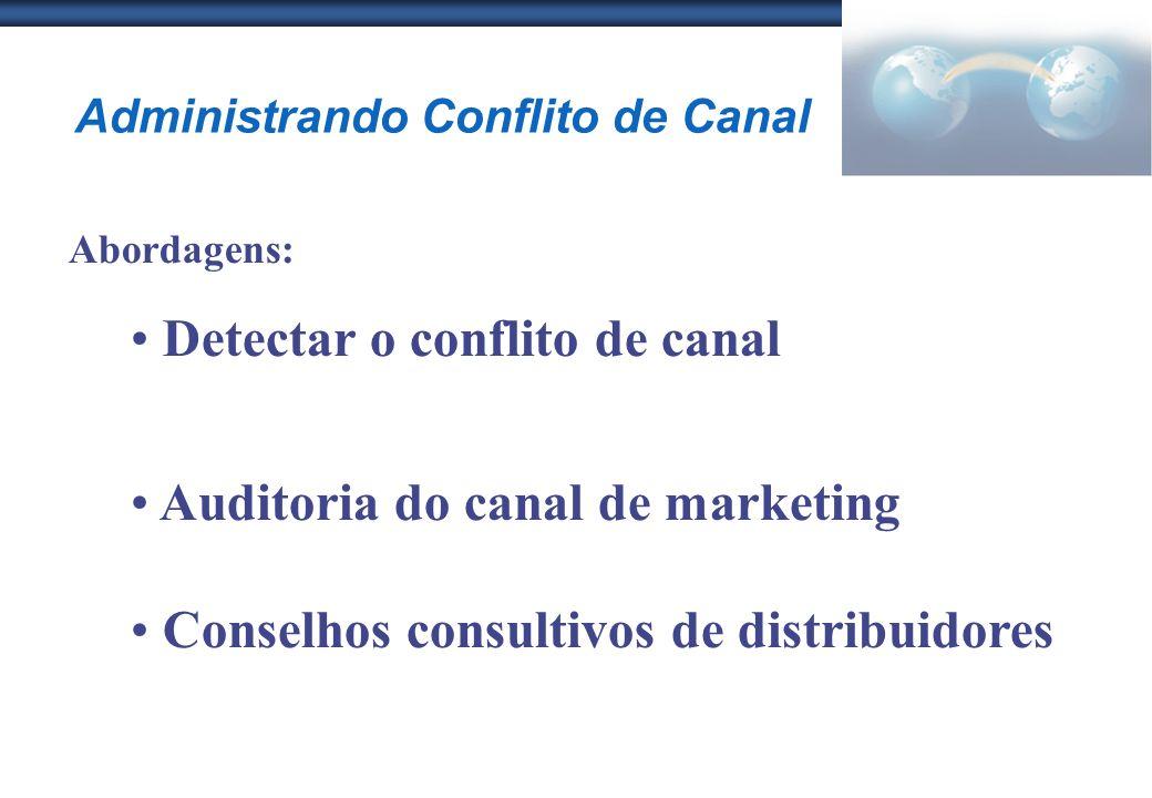 Administrando Conflito de Canal Abordagens: Detectar o conflito de canal Auditoria do canal de marketing Conselhos consultivos de distribuidores