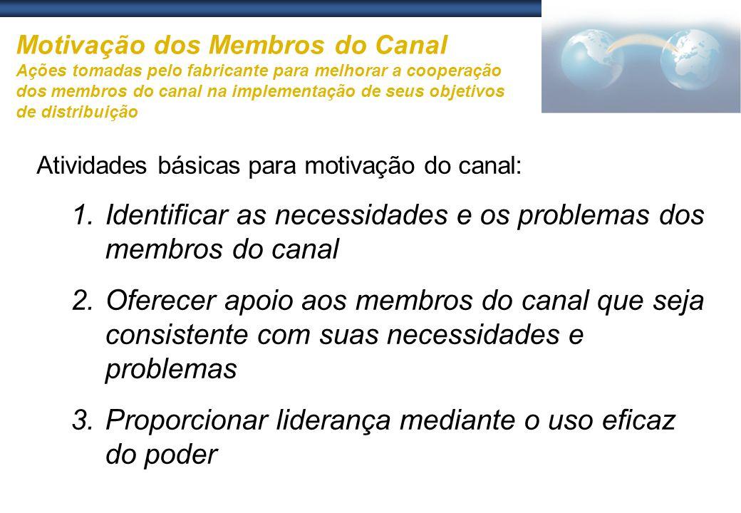 Motivação dos Membros do Canal Ações tomadas pelo fabricante para melhorar a cooperação dos membros do canal na implementação de seus objetivos de dis