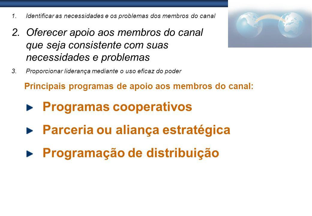 1.Identificar as necessidades e os problemas dos membros do canal 2.Oferecer apoio aos membros do canal que seja consistente com suas necessidades e p