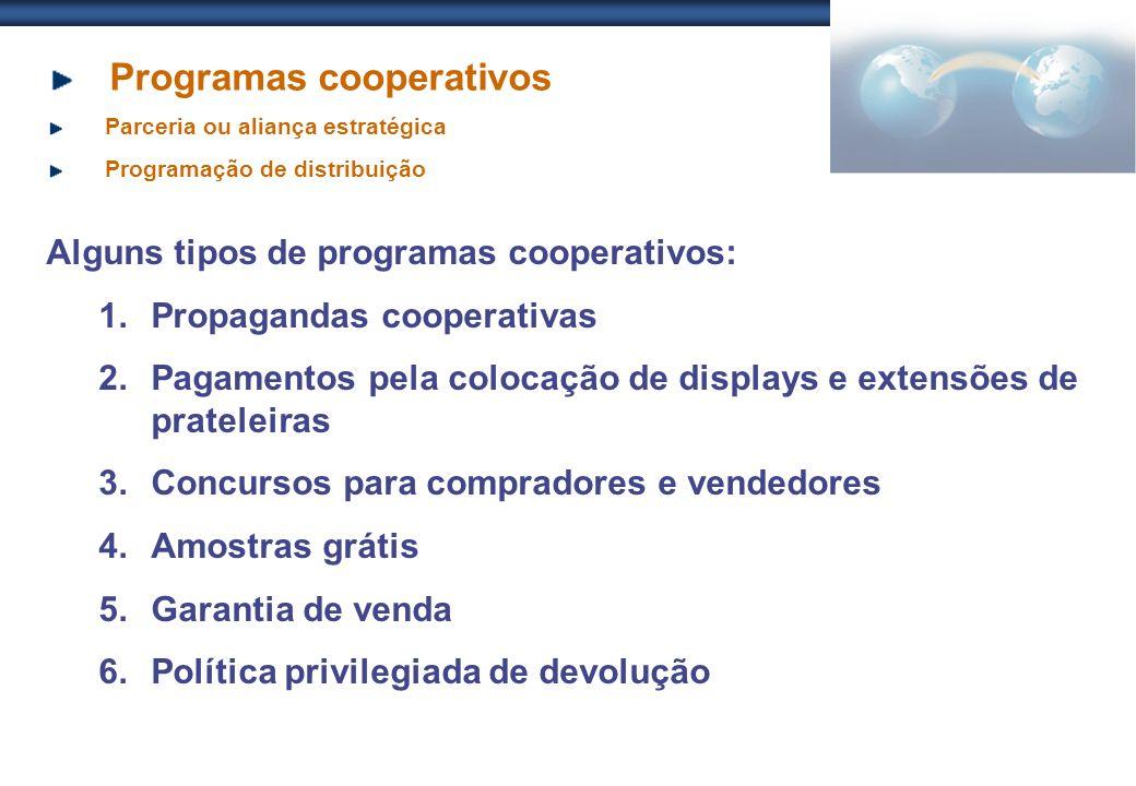 Programas cooperativos Parceria ou aliança estratégica Programação de distribuição Alguns tipos de programas cooperativos: 1.Propagandas cooperativas