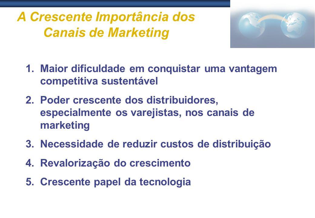 A Crescente Importância dos Canais de Marketing 1.Maior dificuldade em conquistar uma vantagem competitiva sustentável 2.Poder crescente dos distribui