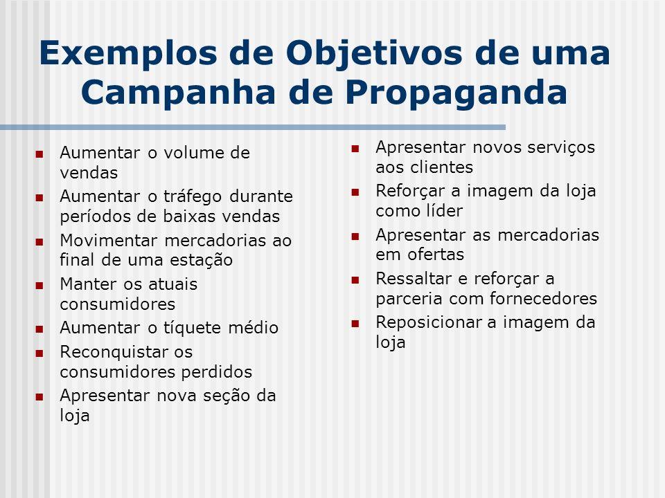 Exemplos de Objetivos de uma Campanha de Propaganda Aumentar o volume de vendas Aumentar o tráfego durante períodos de baixas vendas Movimentar mercad