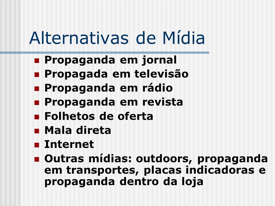 Alternativas de Mídia Propaganda em jornal Propagada em televisão Propaganda em rádio Propaganda em revista Folhetos de oferta Mala direta Internet Ou