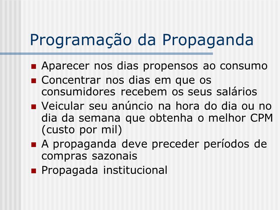 Programação da Propaganda Aparecer nos dias propensos ao consumo Concentrar nos dias em que os consumidores recebem os seus salários Veicular seu anún