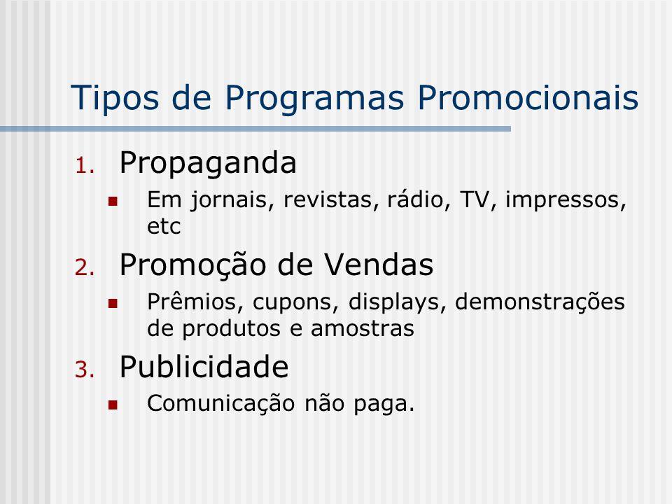 Tipos de Programas Promocionais 1. Propaganda Em jornais, revistas, rádio, TV, impressos, etc 2. Promoção de Vendas Prêmios, cupons, displays, demonst