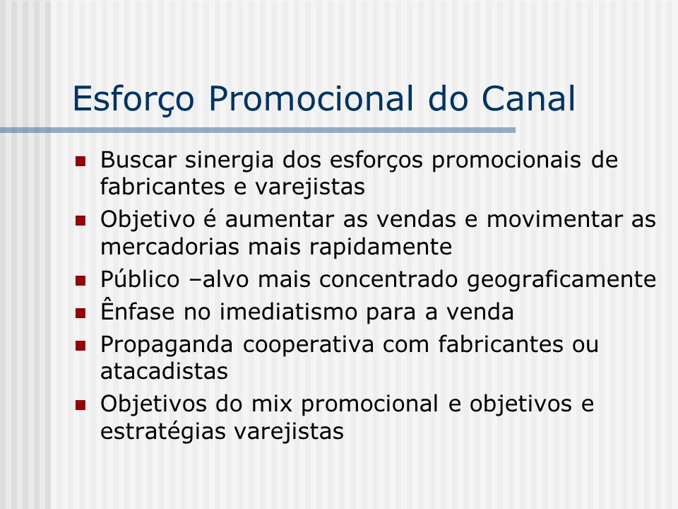 Esforço Promocional do Canal Buscar sinergia dos esforços promocionais de fabricantes e varejistas Objetivo é aumentar as vendas e movimentar as merca