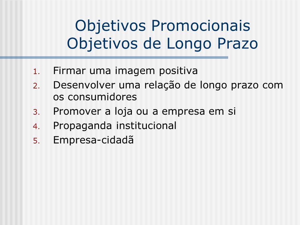 Objetivos Promocionais Objetivos de Longo Prazo 1. Firmar uma imagem positiva 2. Desenvolver uma relação de longo prazo com os consumidores 3. Promove