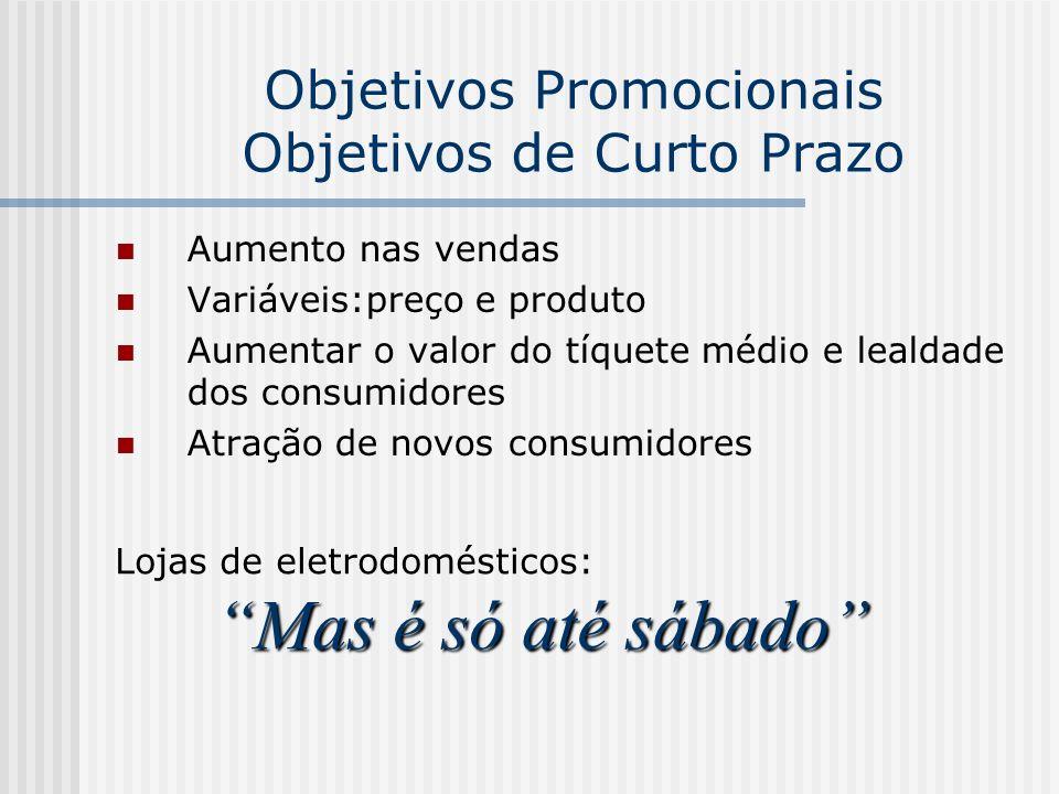 Objetivos Promocionais Objetivos de Curto Prazo Aumento nas vendas Variáveis:preço e produto Aumentar o valor do tíquete médio e lealdade dos consumid