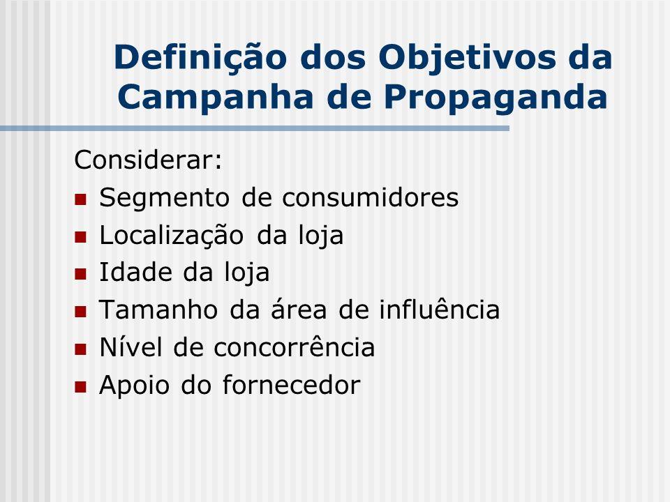 Definição dos Objetivos da Campanha de Propaganda Considerar: Segmento de consumidores Localização da loja Idade da loja Tamanho da área de influência