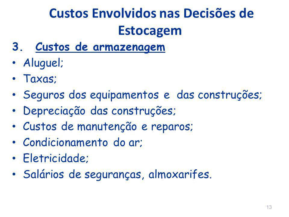 Custos Envolvidos nas Decisões de Estocagem 3.Custos de armazenagem Aluguel; Taxas; Seguros dos equipamentos e das construções; Depreciação das constr