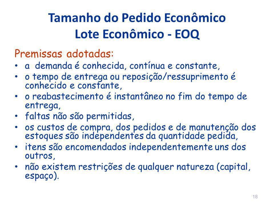 Tamanho do Pedido Econômico Lote Econômico - EOQ Premissas adotadas: a demanda é conhecida, contínua e constante, o tempo de entrega ou reposição/ress
