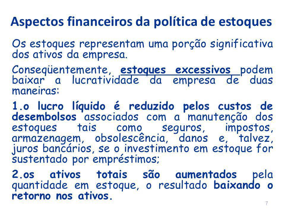 Aspectos financeiros da política de estoques Os estoques representam uma porção significativa dos ativos da empresa. Conseqüentemente, estoques excess