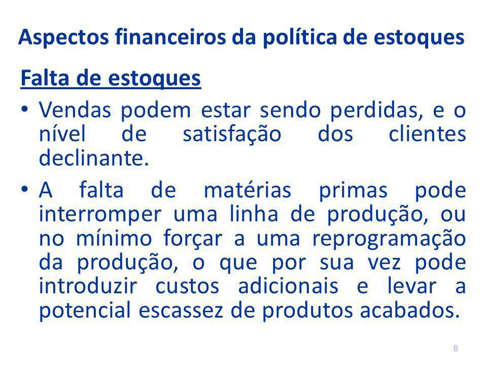 Aspectos financeiros da política de estoques Falta de estoques Vendas podem estar sendo perdidas, e o nível de satisfação dos clientes declinante. A f