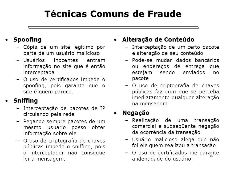 10 Técnicas Comuns de Fraude SpoofingSpoofing –Cópia de um site legítimo por parte de um usuário malicioso –Usuários inocentes entram informação no si